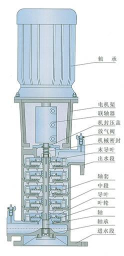 lg-b多级泵 结构图