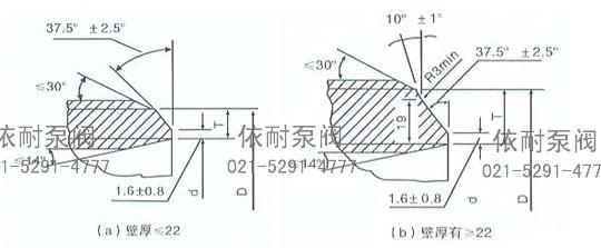 上海依耐:管接头产品