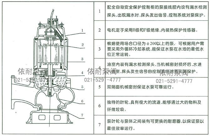 wq型无堵塞污水潜水排污泵 结构示意图