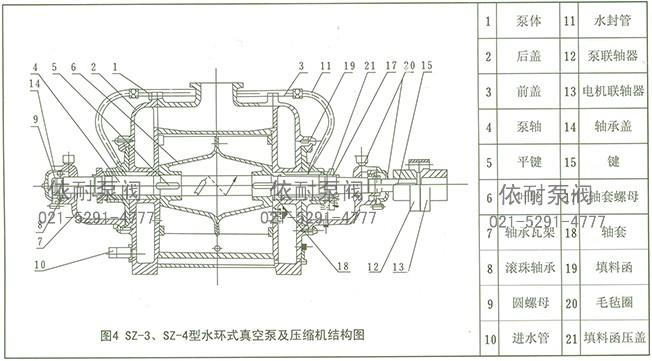 sz系列水环式真空泵 结构图4